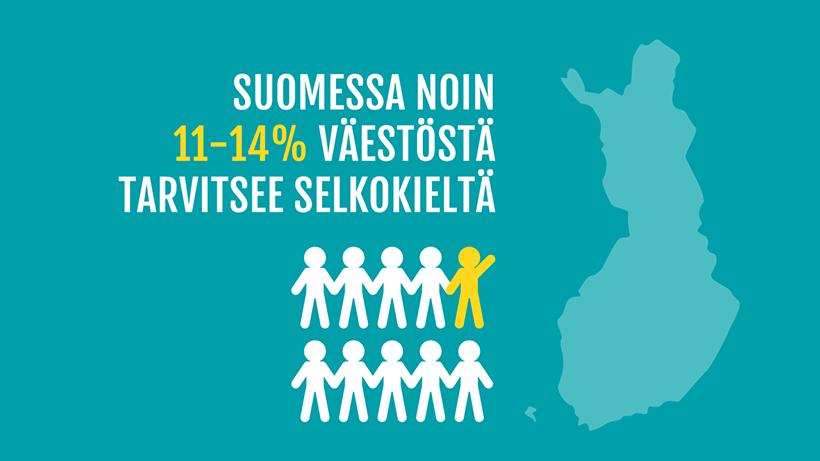 Suomessa noin 11-14% väestöstä tarvitsee selkokieltä