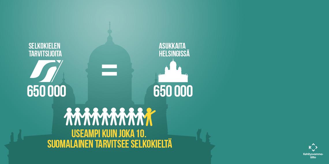 Useampi kuin joka 10. suomalainen tarvitsee selkokieltä (karuselli)