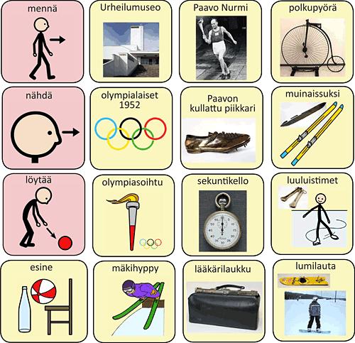 Osa Suomen Urheilumuseon kuvataulusta